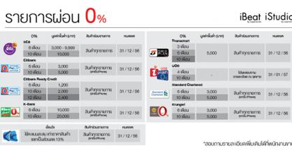 istudio credit card promotion