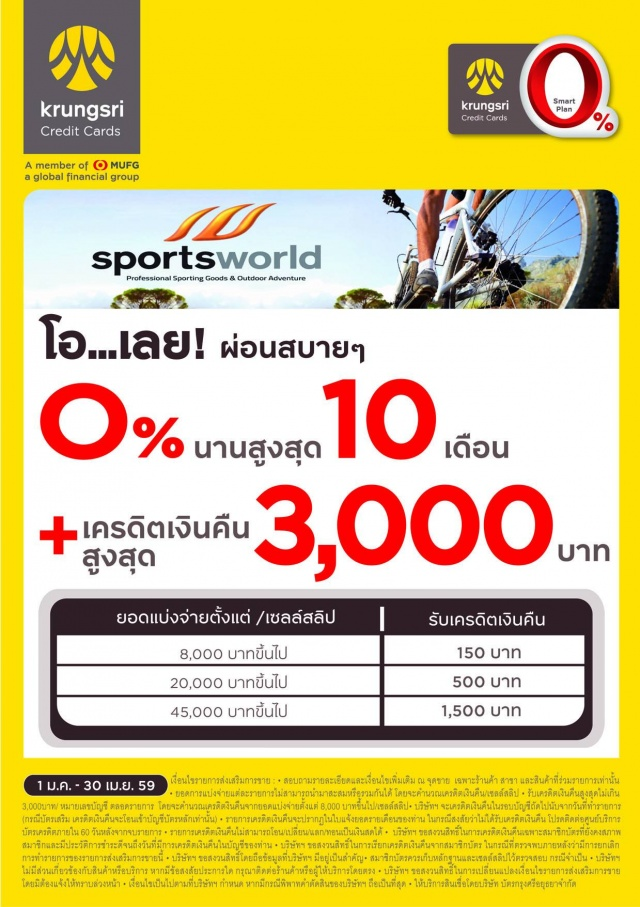 Sports World Health & Fitness 5
