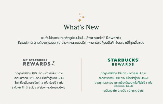 สมาชิก Starbucks Rewards สะสมดาว ระดับ Green / Gold แบบใหม่ เริ่ม 22 สิงหาคม 2562