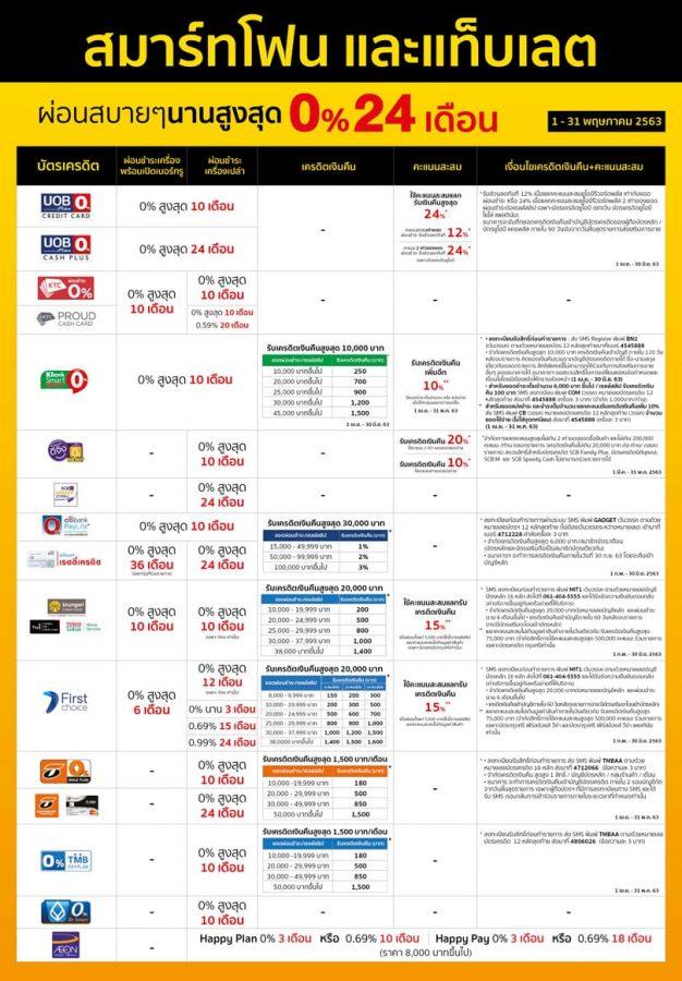 Banana โปรโมชั่น สินค้าไอที ลดสูงสุด 50% (1 - 31 พฤษภาคม 2563)